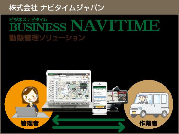 navitime_top